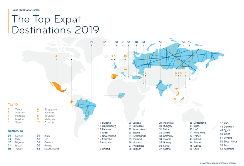expat ranking with map of the world