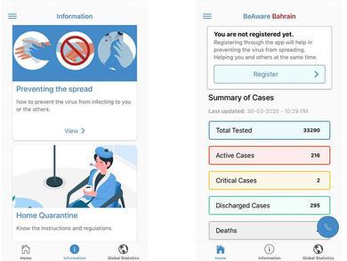 Bahrain's coronavirus app identifies more than 200 active cases